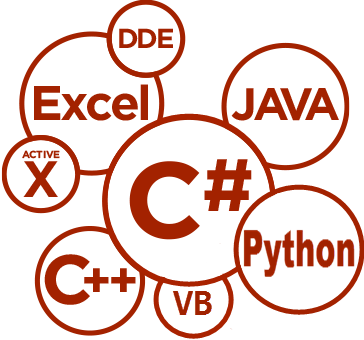 Interactive Brokers API coding languages DDE Excel Active X C++ VB Python C# JAVA