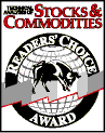 Interactive Brokers reviews: Stocks and Commodities Award