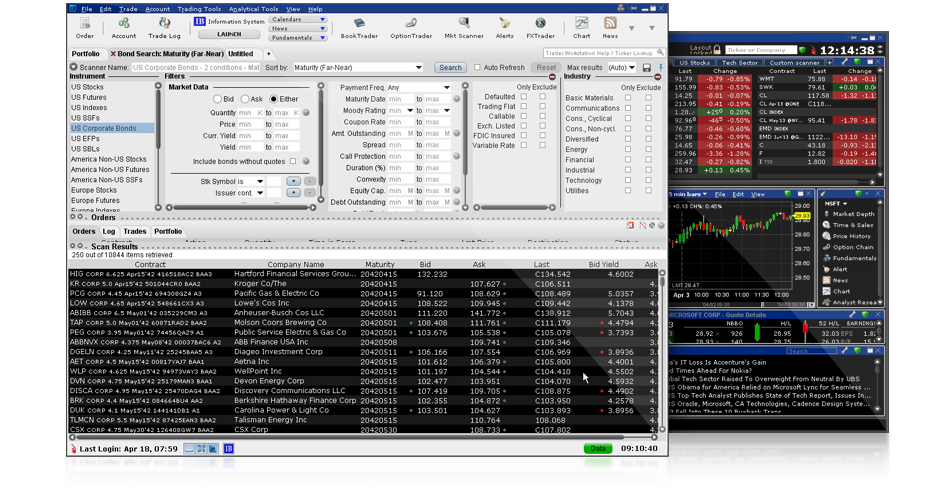 Virtual brokers option trading