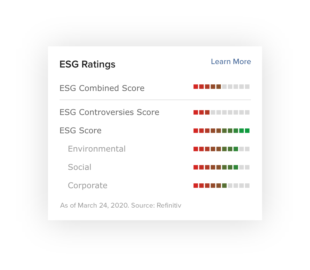ESG Ratings