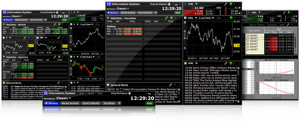 Interactive brokers quick trade