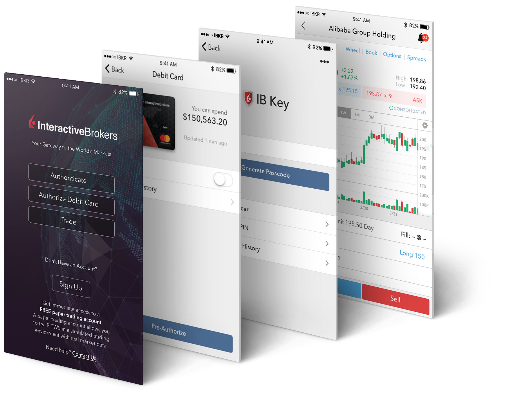 Mobile Trading Interactive Brokers Llc
