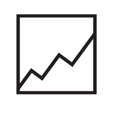 IBKR API | Interactive Brokers