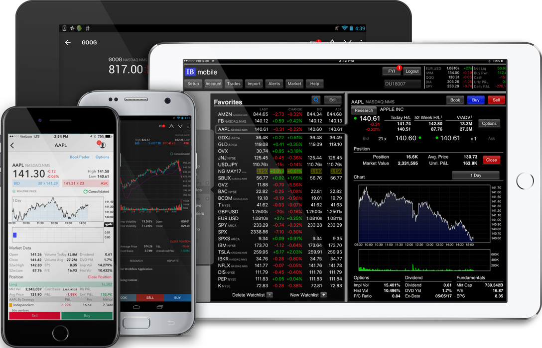 Interactive brokers api forex contract