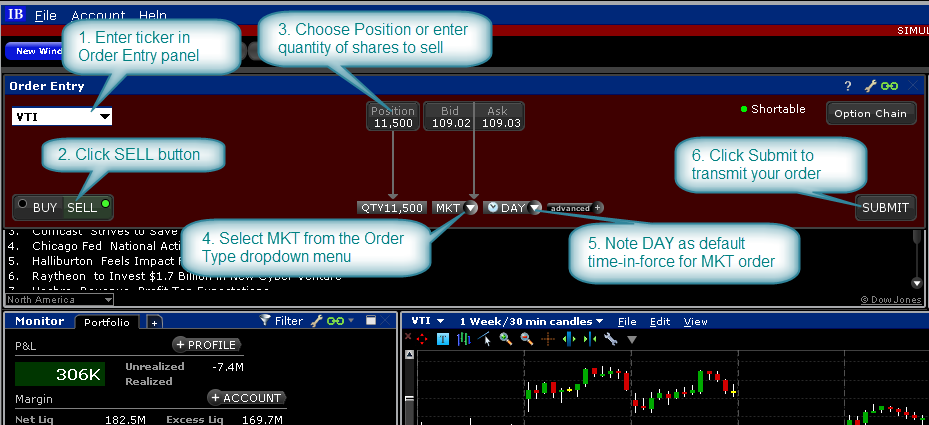 Interactive brokers limit order