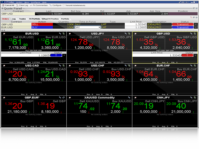 Interactive brokers options data