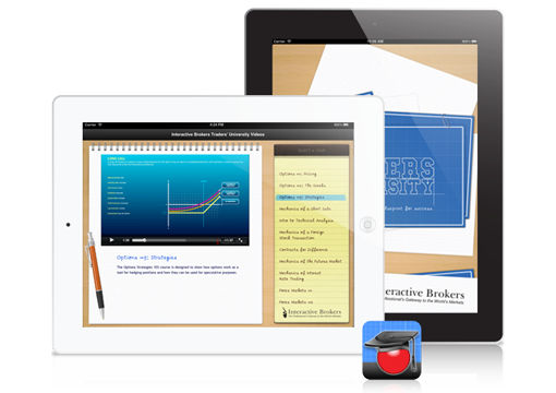IB Traders Insight  Interactive Brokers