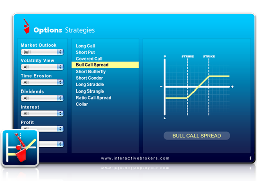 Options Strategies Widget