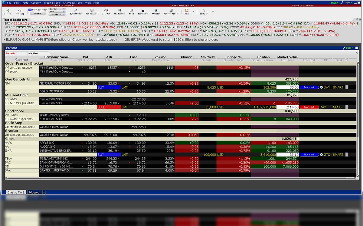 Interactive brokers option trading platform