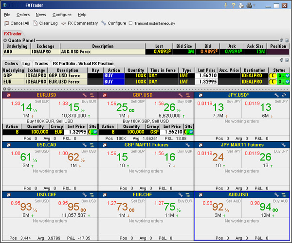 Interactive brokers forex mini lots