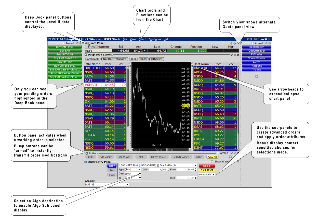 Level 2 Stock Quotes Tws Integrated Stock Window Webinar Notes  Interactive Brokers