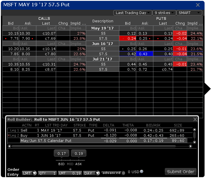 Interactive brokers forex margin call
