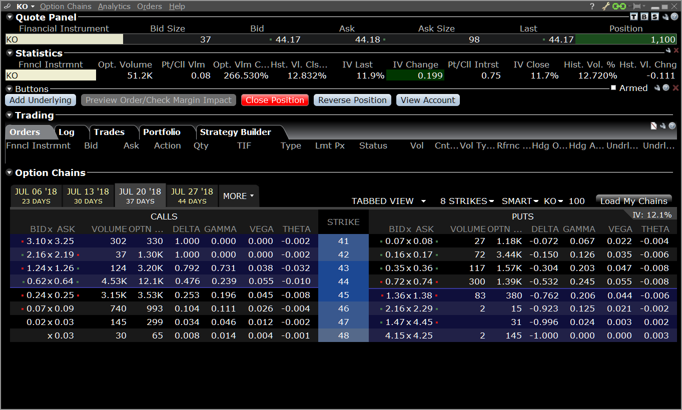 Interactive brokers deposit for options trading