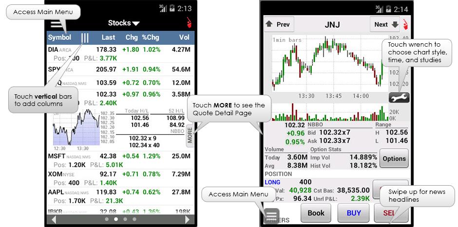 Mobiletws For Smartphones Webinar Notes Interactive Brokers