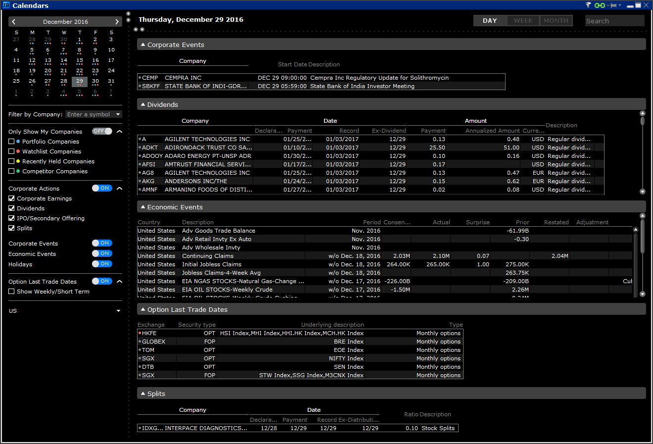 Interactive Brokers Technical Analysis Screener Fundamental