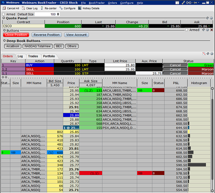Interactive brokers options pricing