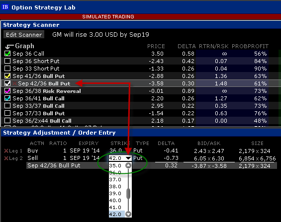 Interactive brokers options strategies