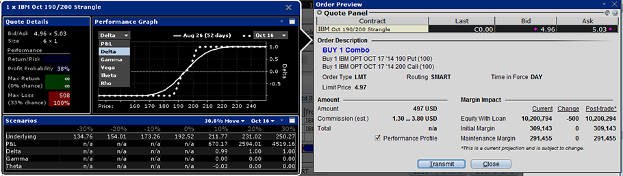 Profit strategies call non put options