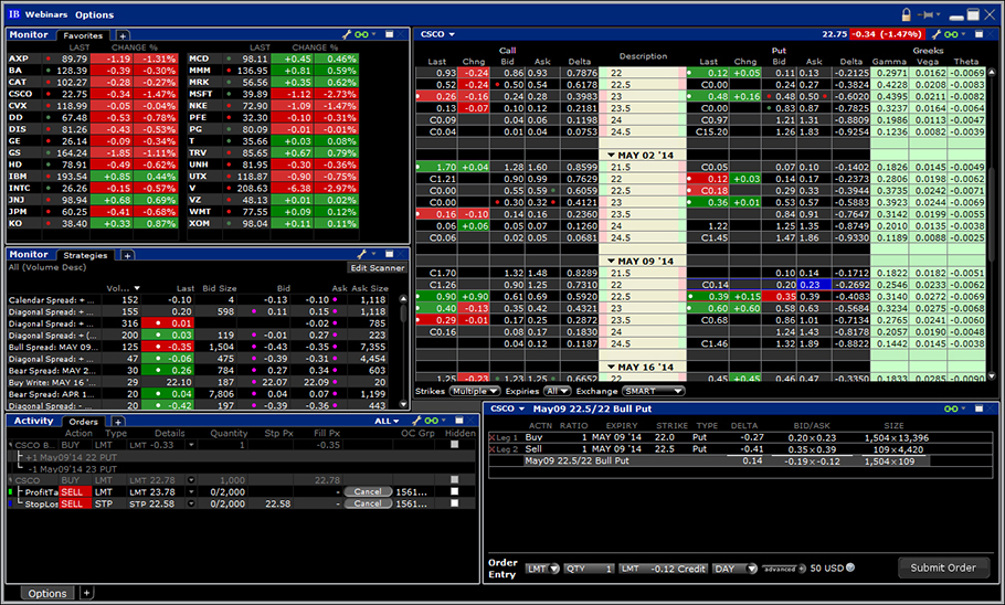 Automated trading system interactive brokers
