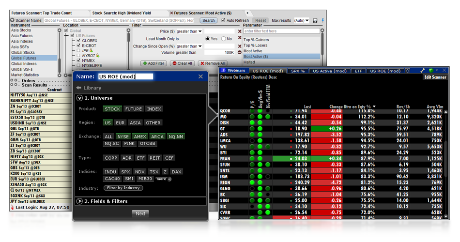 Interactive brokers options analysis