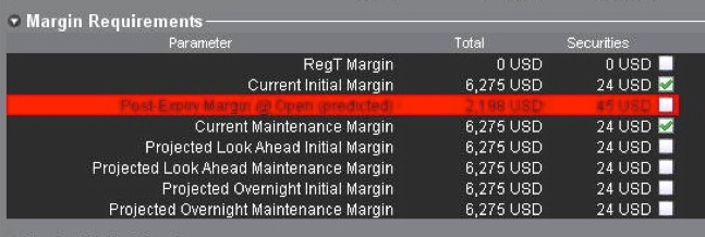 Understanding IB Margin Webinar Notes | Interactive Brokers
