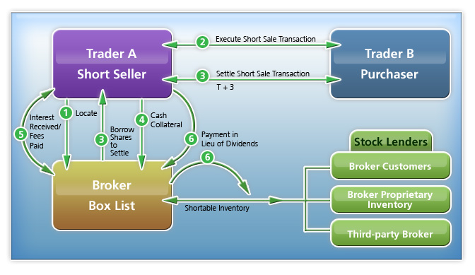 What does clearing broker mean