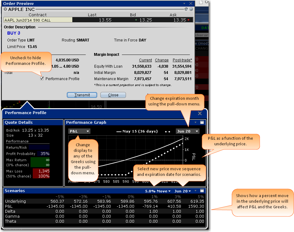 Binary options interactive brokers