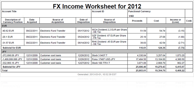 Forex trading worksheet