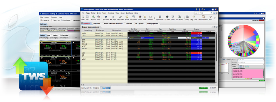 Download TWS Standalone for MAC | Interactive Brokers