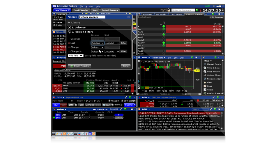 TWS Market Scanners | Interactive Brokers