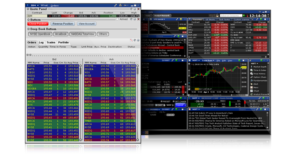Interactive brokers product search