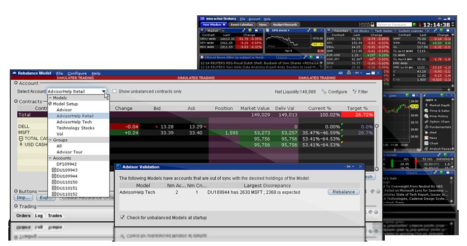 Interactive brokers in deutschland