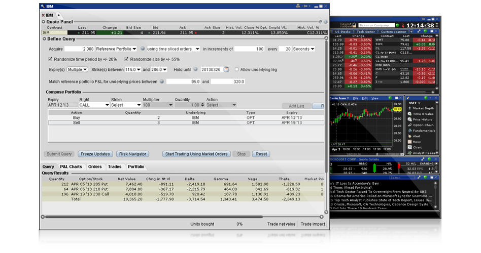 Leap options interactive brokers