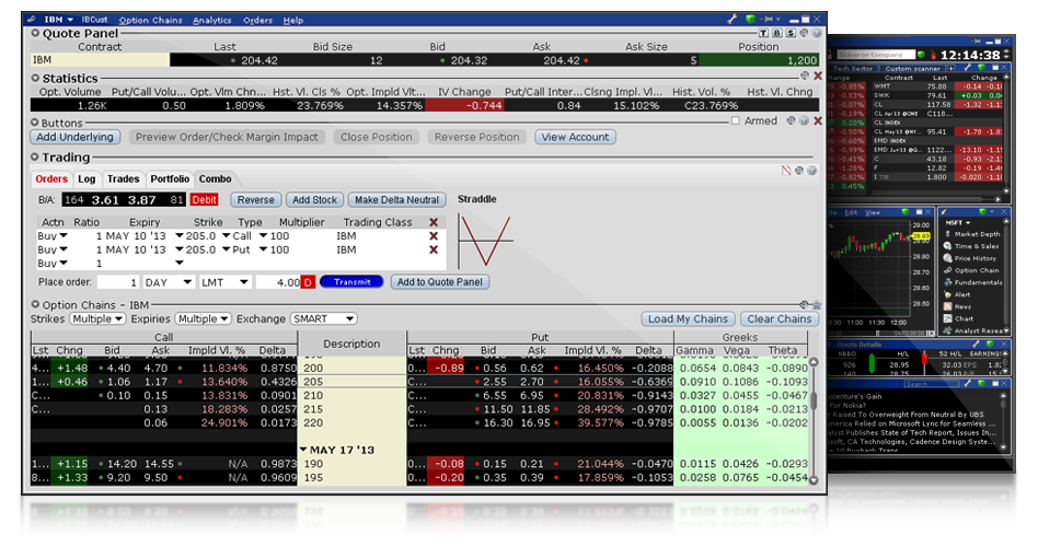 Option trading with interactive brokers