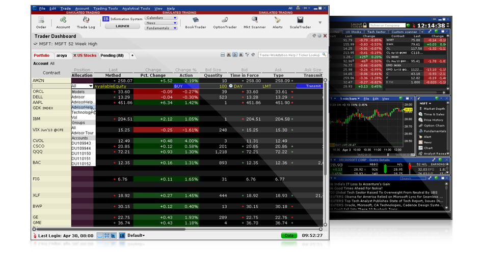 Pre-Trade Allocations | Interactive Brokers