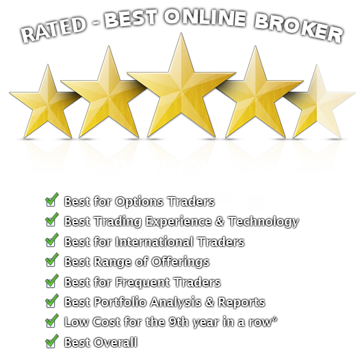 Forex broker reviews barron's