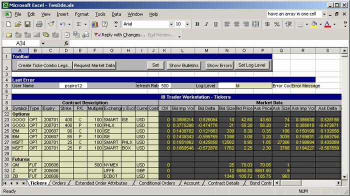 API Webinar Notes | Interactive Brokers