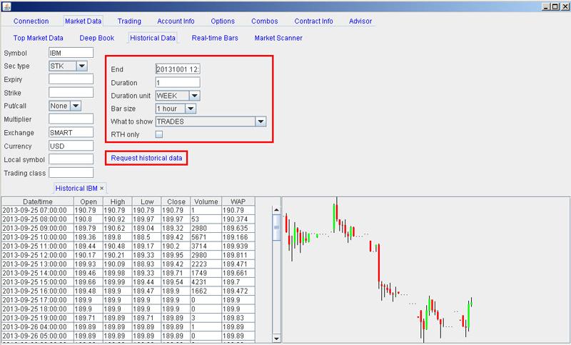 How to build stock trading app api