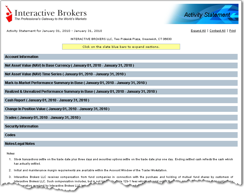Account Management Webinar Notes | Interactive Brokers