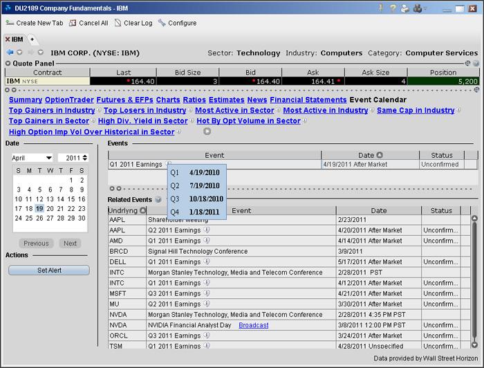 TWS Fundamental Analysis Tools Webinar Notes   Interactive