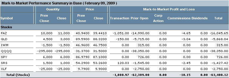 Forex market notes