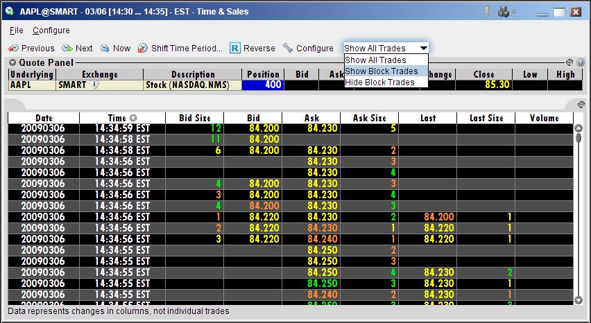TWS Information Tools Webinar Notes   Interactive Brokers