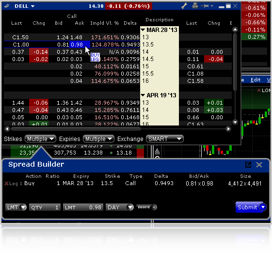 Options trader interactive brokers