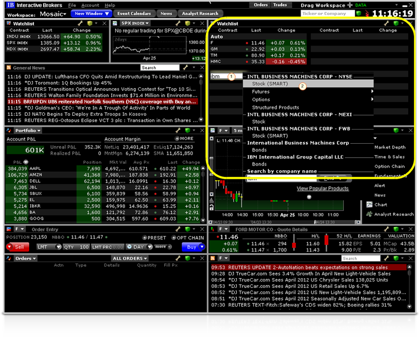 Interactive brokers options requirements