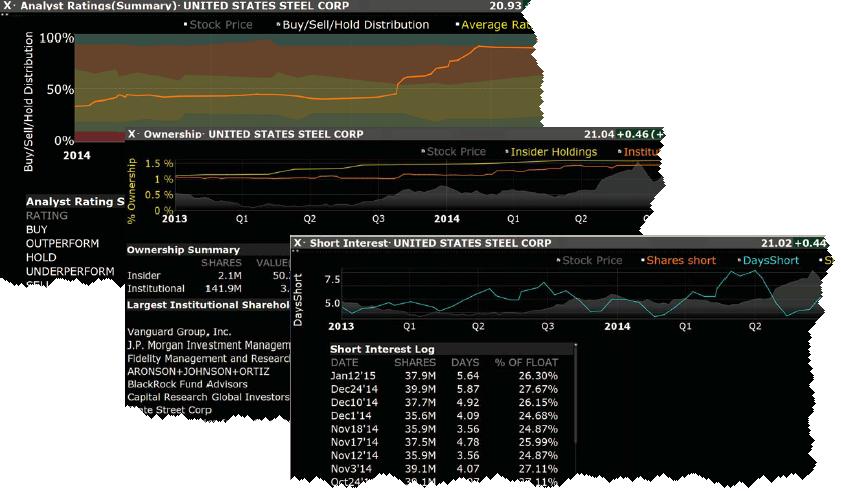 TWS Version 949 - Release Notes | Interactive Brokers