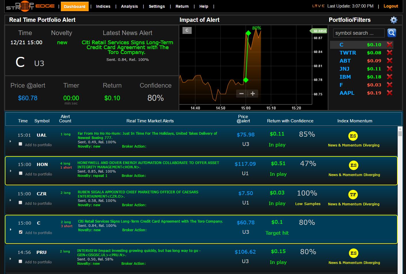 Interactive brokers eurodollar futures