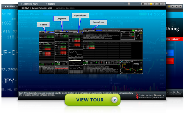 Interactive Brokers Information System (IBIS) Tour