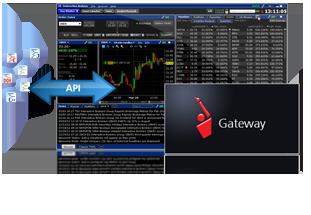 Binary options trading api