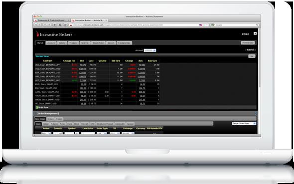 Web Trading