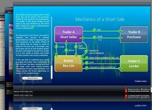 Spectrum live options trader
